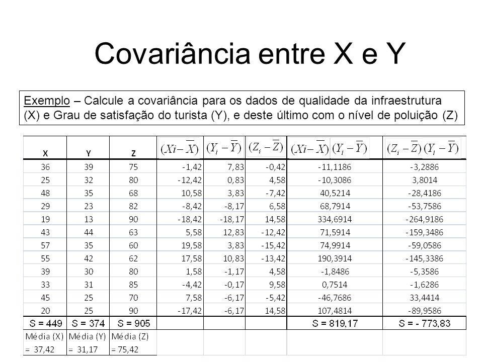 Exemplo – Calcule a covariância para os dados de qualidade da infraestrutura (X) e Grau de satisfação do turista (Y), e deste último com o nível de po