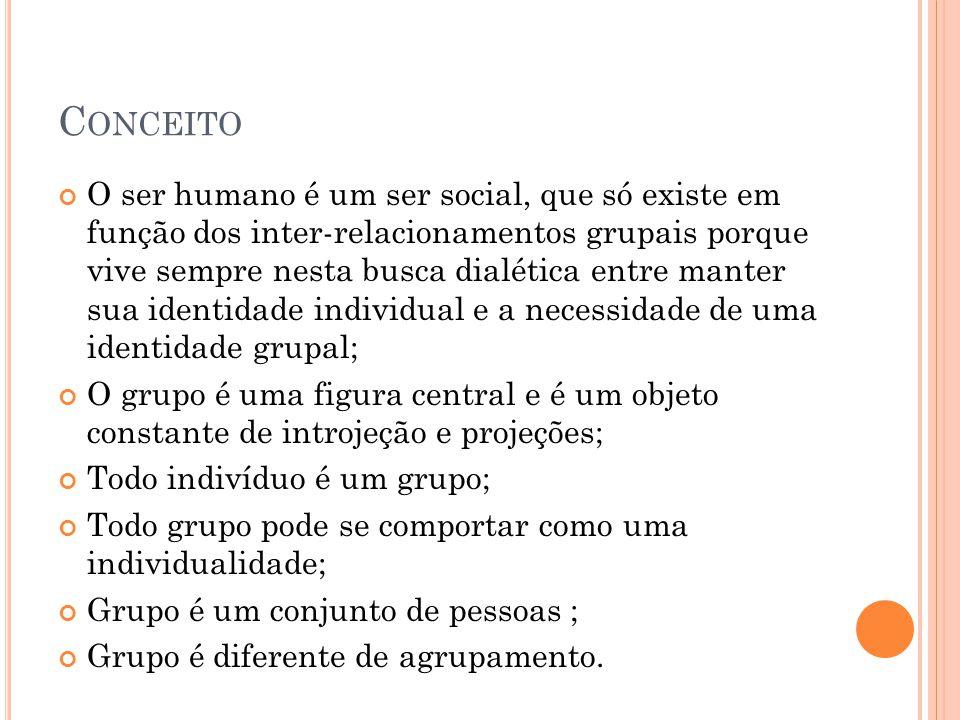 R EQUISITOS QUE CARACTERIZAM UM GRUPO Não é um mero somatório de indivíduos; Integrantes em torno de uma tarefa e de um objetivo comum; Tamanho do grupo; Instituição de um enquadre ( setting) e cumprimento das combinações; Grupo de unidade que se manifesta como totalidade; Preservação das identidades específica de cada indivíduo; Interação afetiva; Existência de duas forças contraditórias: coesão e desintegração; Dinâmica grupal em dois planos: intencionalidade consciente e interferência de fatores inconscientes; Hierárquica distribuição de posições e de papeis; Formação de campo grupal dinâmico;