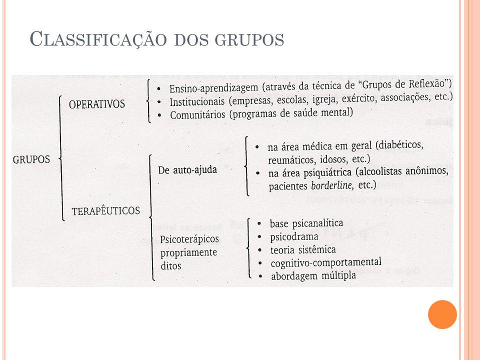 C LASSIFICAÇÃO DOS GRUPOS