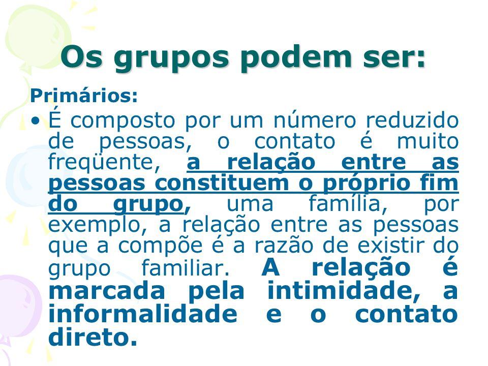 Os grupos podem ser: Primários: É composto por um número reduzido de pessoas, o contato é muito freqüente, a relação entre as pessoas constituem o pró