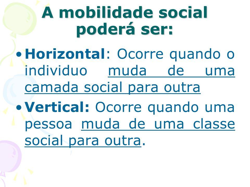 A mobilidade social poderá ser: Horizontal: Ocorre quando o individuo muda de uma camada social para outra Vertical: Ocorre quando uma pessoa muda de