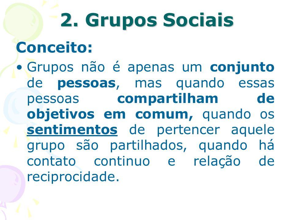 2. Grupos Sociais Conceito: Grupos não é apenas um conjunto de pessoas, mas quando essas pessoas compartilham de objetivos em comum, quando os sentime