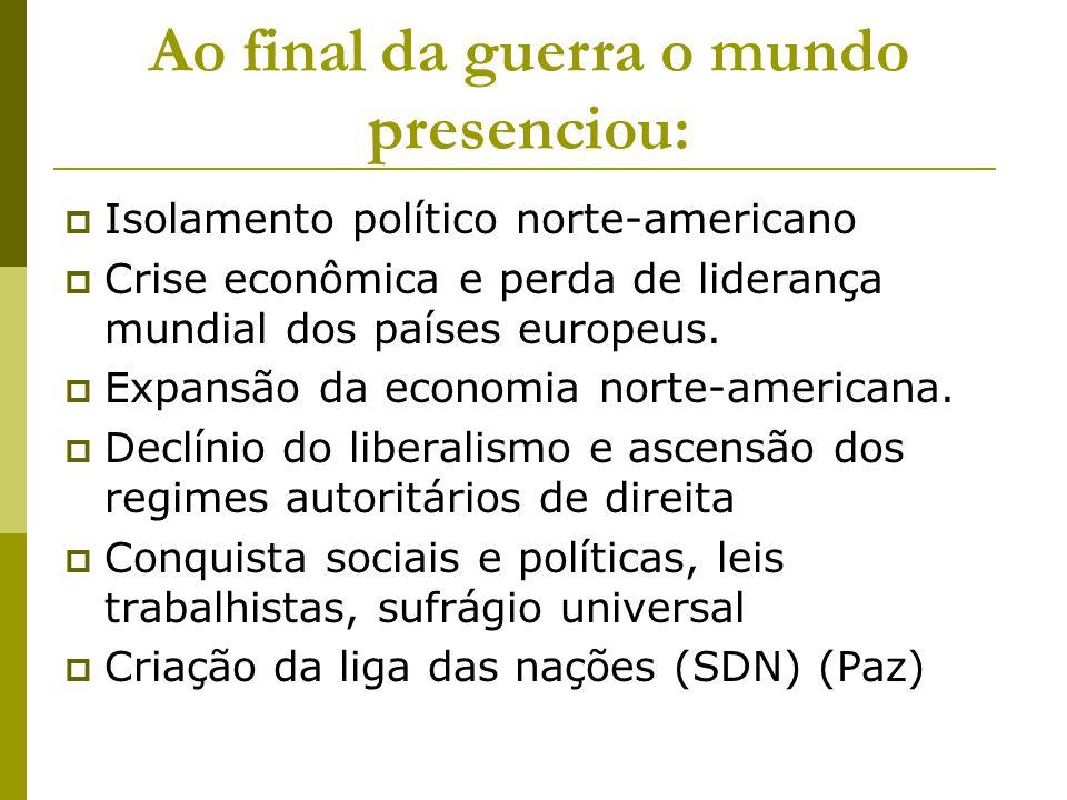  Isolamento político norte-americano  Crise econômica e perda de liderança mundial dos países europeus.  Expansão da economia norte-americana.  De