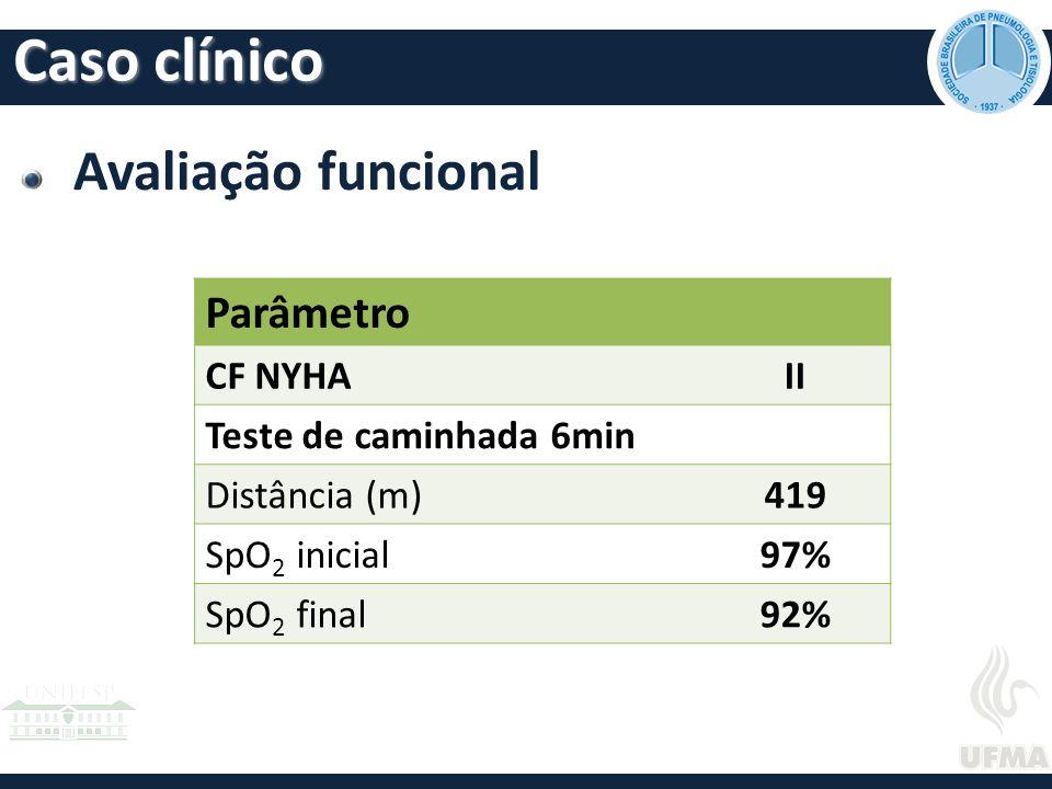 Parâmetro CF NYHAII Teste de caminhada 6min Distância (m)419 SpO 2 inicial97% SpO 2 final92% Avaliação funcional Caso clínico