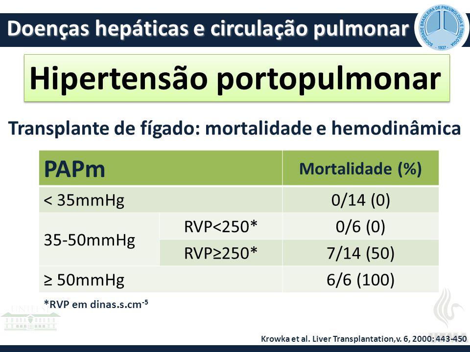 Hipertensão portopulmonar Krowka et al.Liver Transplantation,v.