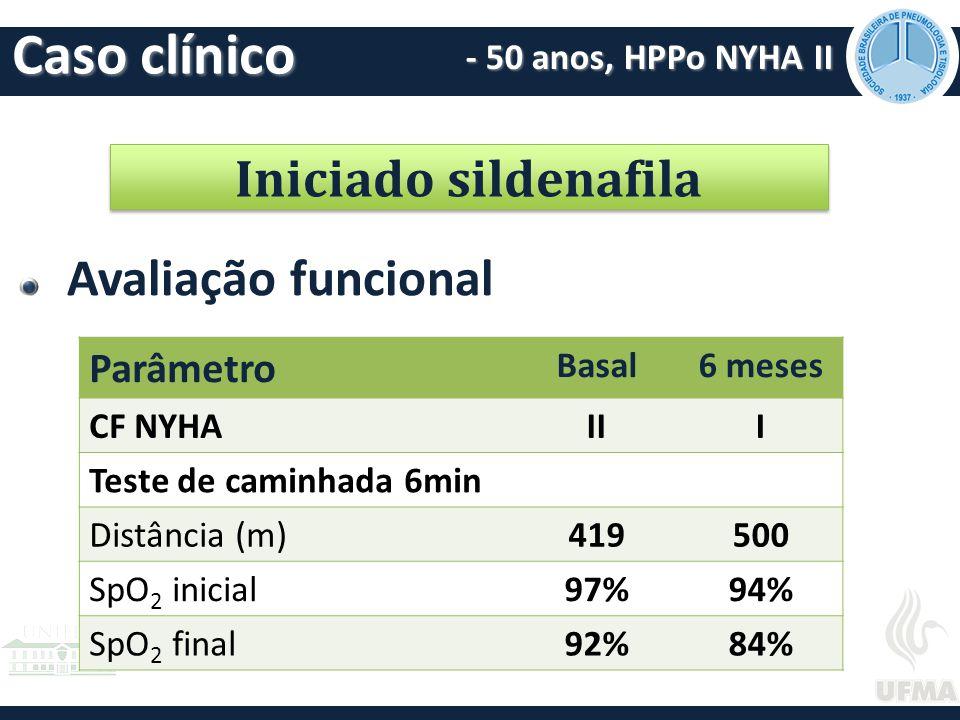 Avaliação funcional Caso clínico Iniciado sildenafila - 50 anos, HPPo NYHA II Parâmetro Basal6 meses CF NYHAIII Teste de caminhada 6min Distância (m)419500 SpO 2 inicial97%94% SpO 2 final92%84%