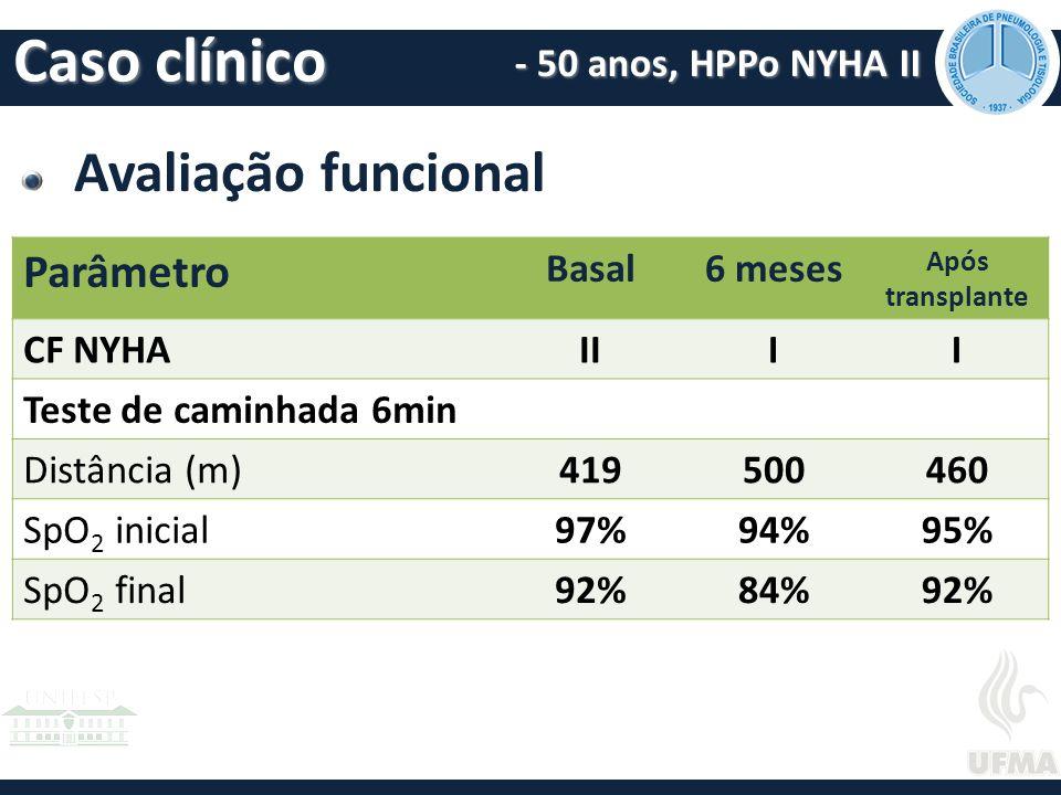 Avaliação funcional Caso clínico - 50 anos, HPPo NYHA II Parâmetro Basal6 meses Após transplante CF NYHAIIII Teste de caminhada 6min Distância (m)419500460 SpO 2 inicial97%94%95% SpO 2 final92%84%92%