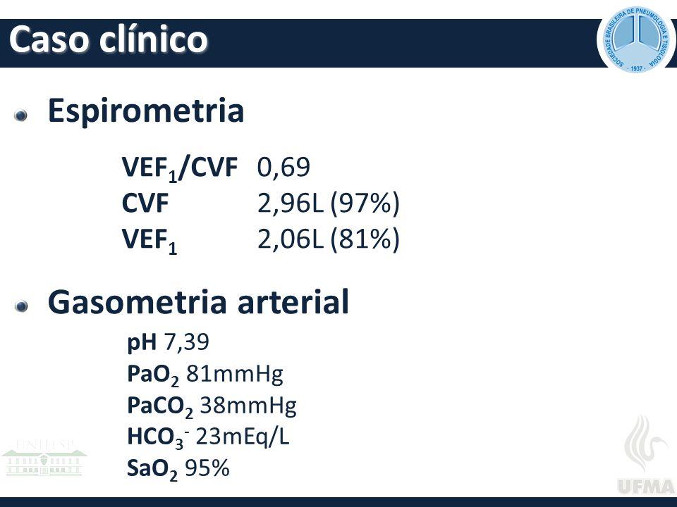 Espirometria Gasometria arterial VEF 1 /CVF 0,69 CVF 2,96L (97%) VEF 1 2,06L (81%) pH 7,39 PaO 2 81mmHg PaCO 2 38mmHg HCO 3 - 23mEq/L SaO 2 95% Caso clínico