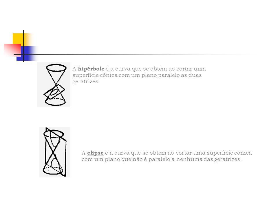 A elipse é a curva que se obtém ao cortar uma superfície cónica com um plano que não é paralelo a nenhuma das geratrizes. A hipérbole é a curva que se