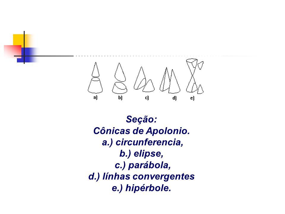Seção: Cônicas de Apolonio. a.) circunferencia, b.) elipse, c.) parábola, d.) línhas convergentes e.) hipérbole.