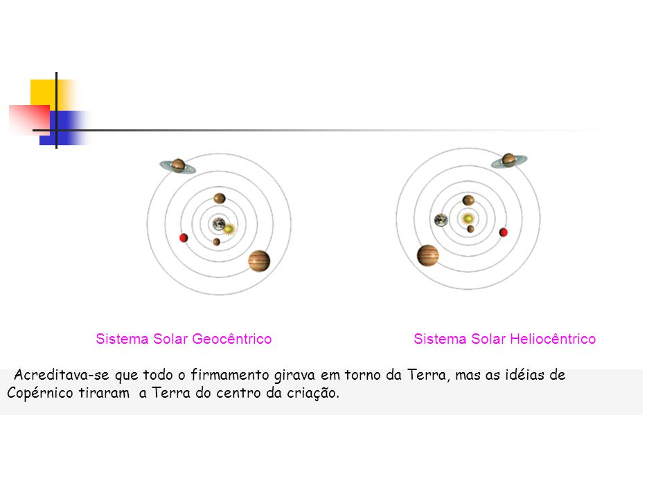 Sistema Solar Geocêntrico Sistema Solar Heliocêntrico Acreditava-se que todo o firmamento girava em torno da Terra, mas as idéias de Copérnico tiraram