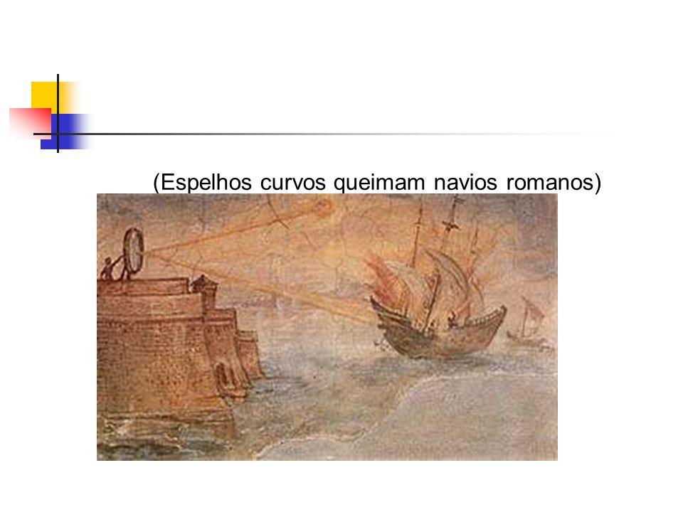(Espelhos curvos queimam navios romanos)