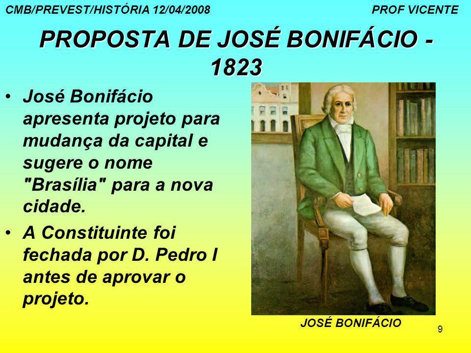 9 PROPOSTA DE JOSÉ BONIFÁCIO - 1823 José Bonifácio apresenta projeto para mudança da capital e sugere o nome