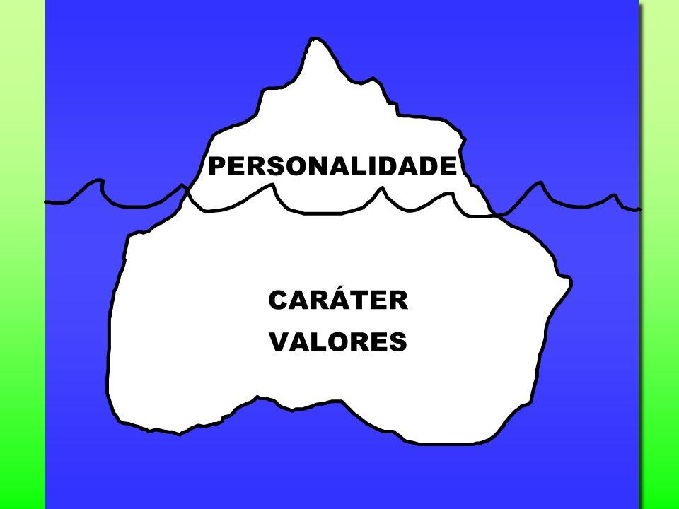 PERSONALIDADE CARÁTER VALORES