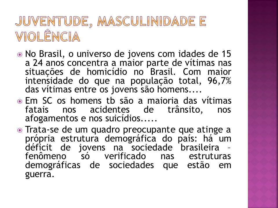  No Brasil, o universo de jovens com idades de 15 a 24 anos concentra a maior parte de vítimas nas situações de homicídio no Brasil.
