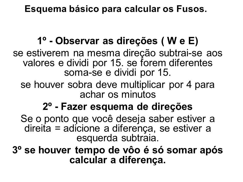 Exemplo A- 30° W = 18 horas B- 45°E = Lados diferentes ( soma) 30 + 45 = 75 (dividir por 15 ) 75/ 15 = 5 horas diferença o ponto que eu quero esta a direita então (5 horas a mais) Resultado = 18 + 5 = 23 horas