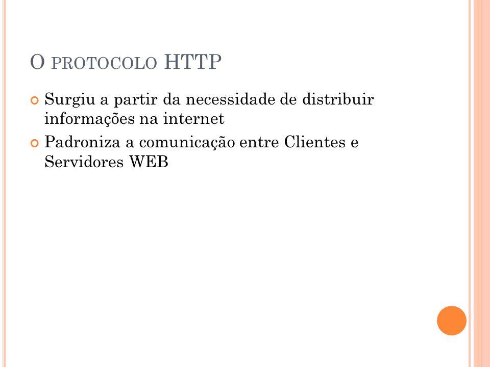 O PROTOCOLO HTTP Surgiu a partir da necessidade de distribuir informações na internet Padroniza a comunicação entre Clientes e Servidores WEB