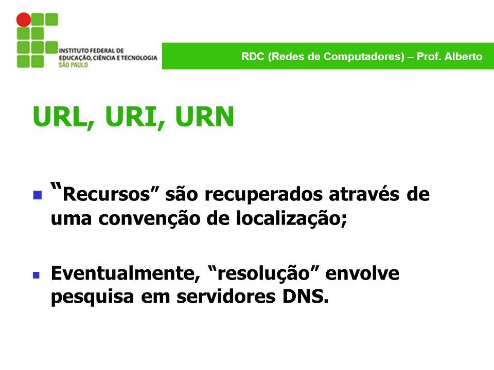 """RDC (Redes de Computadores) – Prof. Alberto URL, URI, URN """" Recursos"""" são recuperados através de uma convenção de localização; Eventualmente, """"resoluç"""