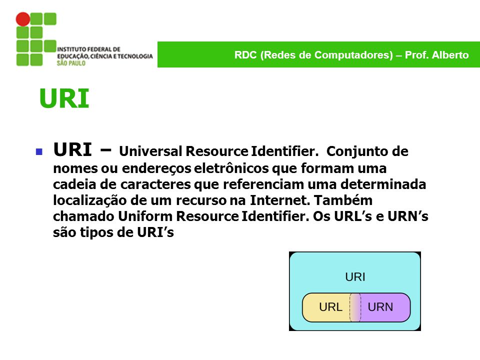 RDC (Redes de Computadores) – Prof. Alberto URI URI – Universal Resource Identifier. Conjunto de nomes ou endereços eletrônicos que formam uma cadeia