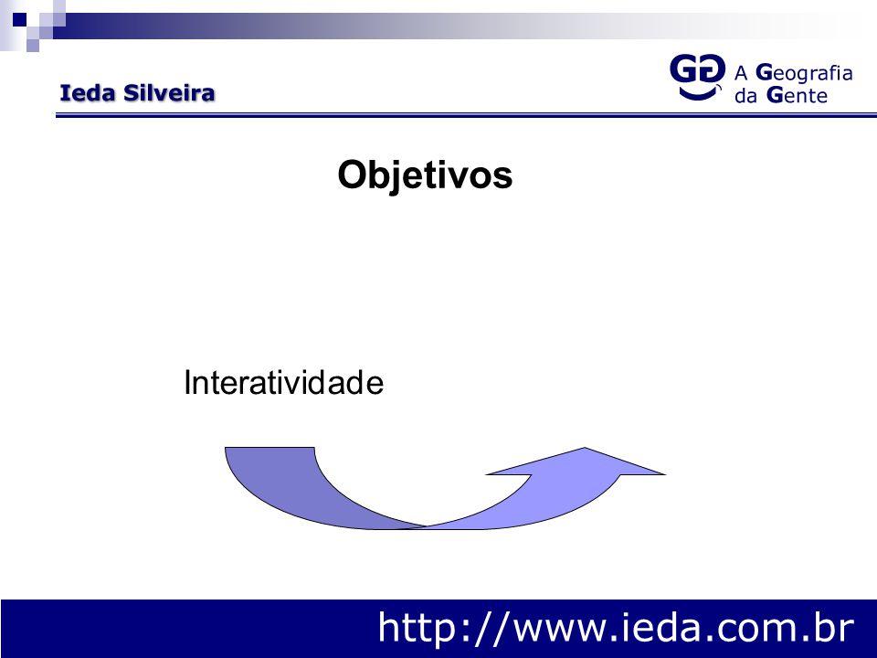 Objetivos http://www.ieda.com.br Interatividade