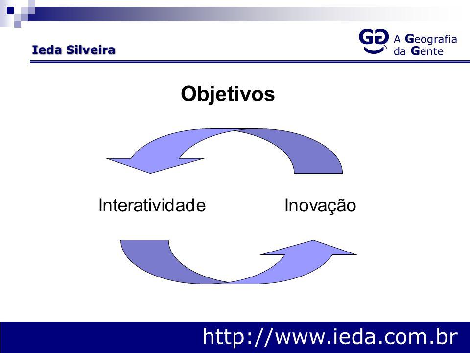 Objetivos http://www.ieda.com.br InteratividadeInovação