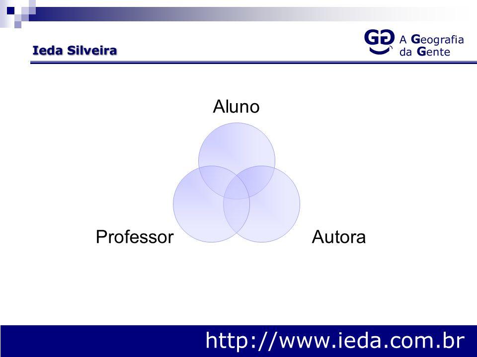 Interação Desafio: Forma de aproximação com os alunos http://www.ieda.com.br Alunos Autora