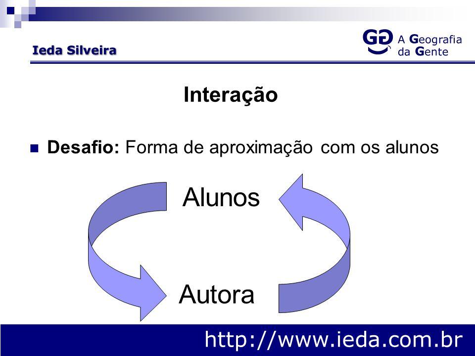 http://www.ieda.com.br Volume 3 O Mundo em Rede: Teias Econômicas e Geopolíticas