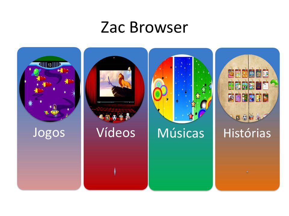 ZacBrowser permite: Incentivar a sua independência; Estimular as crianças através de cores e desafios adequados para suas dificuldades; Reunir um conteúdo muito vasto; Ajudar muito no desenvolvimento da comunicação;