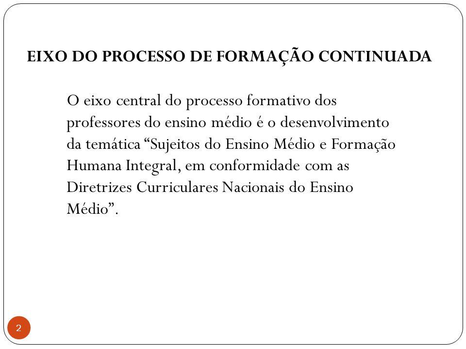 CADERNO 4 Áreas de conhecimento e integração curricular 13 Autores: Marise Nogueira Ramos, Denise de Freitas e Alice Helena C.
