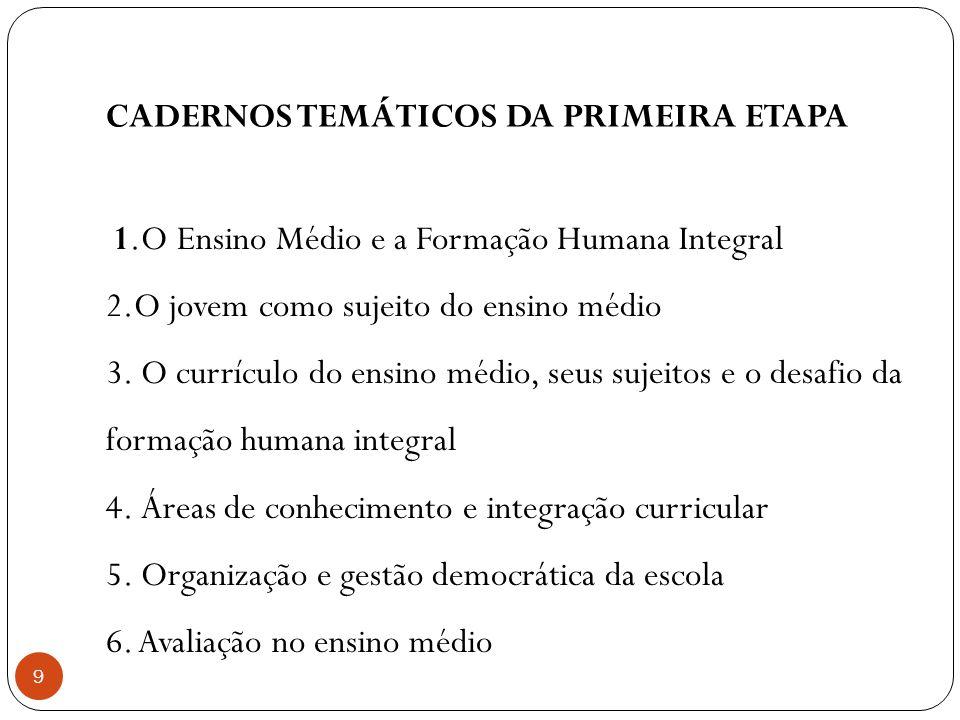 CADERNOS TEMÁTICOS DA PRIMEIRA ETAPA 9 1.O Ensino Médio e a Formação Humana Integral 2.O jovem como sujeito do ensino médio 3. O currículo do ensino m