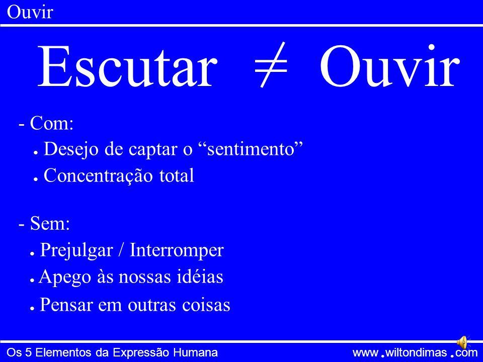 Os 5 Elementos da Expressão Humana www wiltondimas com ● ● Wilton Dimas Gonçalves www wiltondimas com ● ●