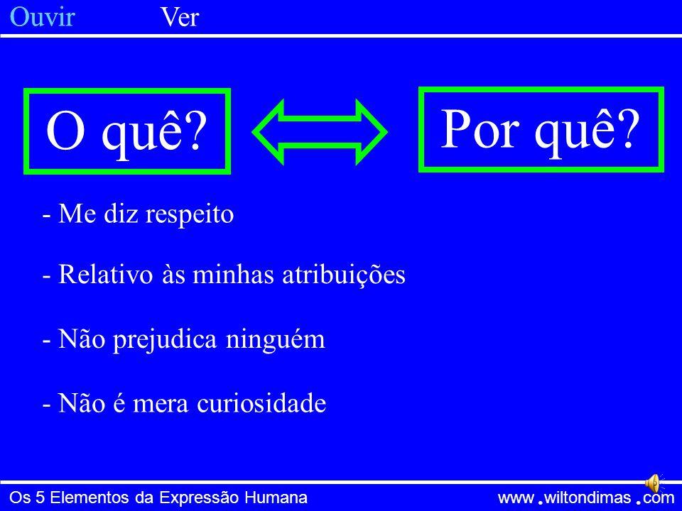 Os 5 Elementos da Expressão Humana www wiltondimas com ● ● OlharVer = Ouvir - Sem: ● Aflição / Preocupação ● Rejeição ● Idéias preconcebidas - Com: ●