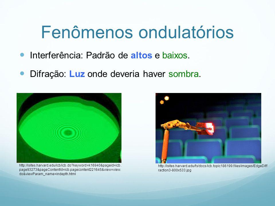 Fenômenos ondulatórios Interferência: Padrão de altos e baixos. Difração: Luz onde deveria haver sombra. http://isites.harvard.edu/icb/icb.do?keyword=