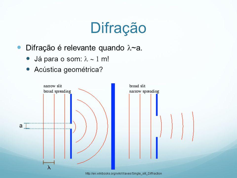 Difração Difração é relevante quando ~a. Já para o som:  m! Acústica geométrica? a http://en.wikibooks.org/wiki/Waves/Single_slit_Diffraction