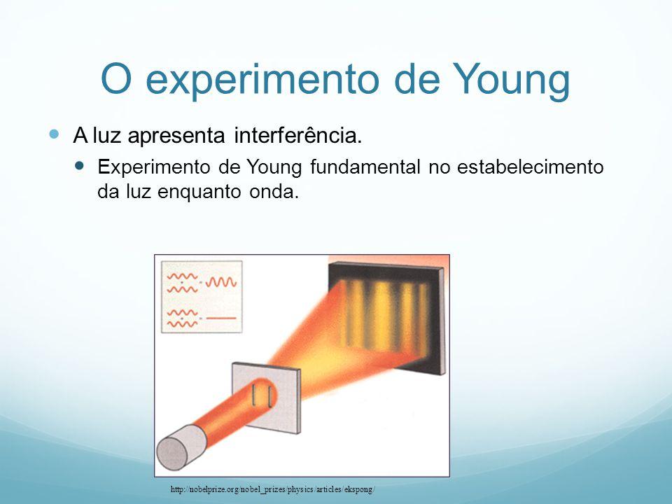 O experimento de Young A luz apresenta interferência. Experimento de Young fundamental no estabelecimento da luz enquanto onda. http://nobelprize.org/