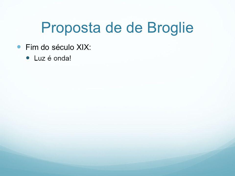 Proposta de de Broglie Fim do século XIX: Luz é onda!