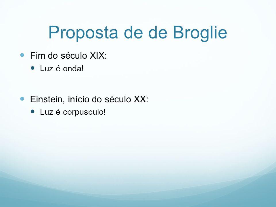 Proposta de de Broglie Fim do século XIX: Luz é onda! Einstein, início do século XX: Luz é corpusculo!