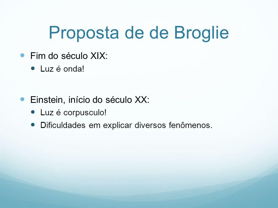 Proposta de de Broglie Fim do século XIX: Luz é onda! Einstein, início do século XX: Luz é corpusculo! Dificuldades em explicar diversos fenômenos.