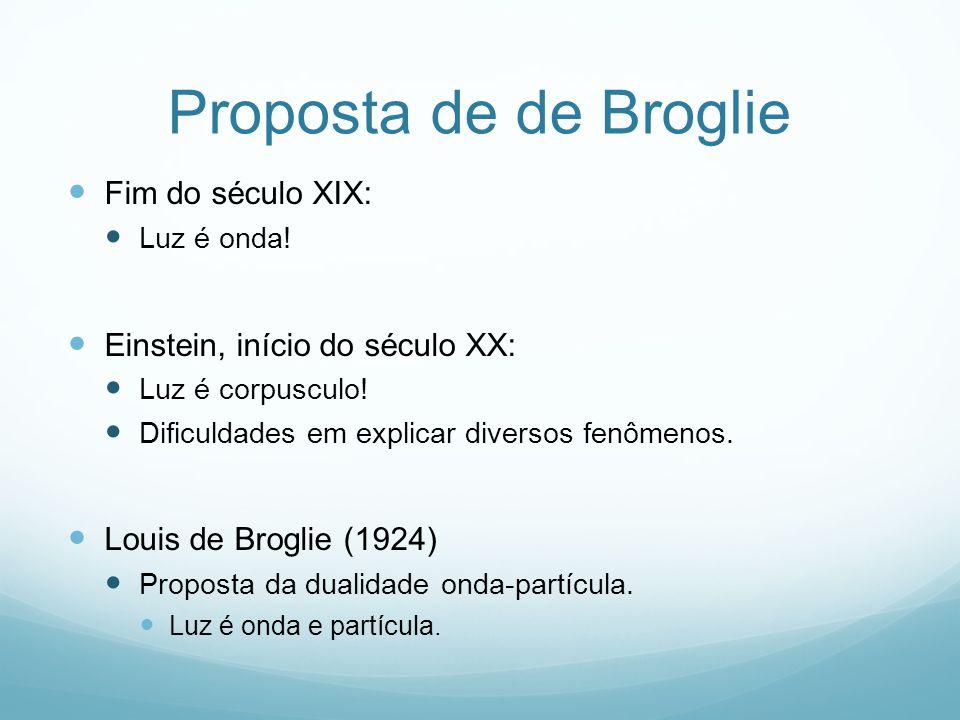 Proposta de de Broglie Fim do século XIX: Luz é onda! Einstein, início do século XX: Luz é corpusculo! Dificuldades em explicar diversos fenômenos. Lo