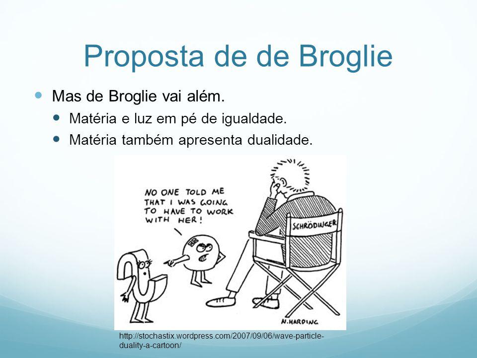 Proposta de de Broglie Mas de Broglie vai além. Matéria e luz em pé de igualdade. Matéria também apresenta dualidade. http://stochastix.wordpress.com/