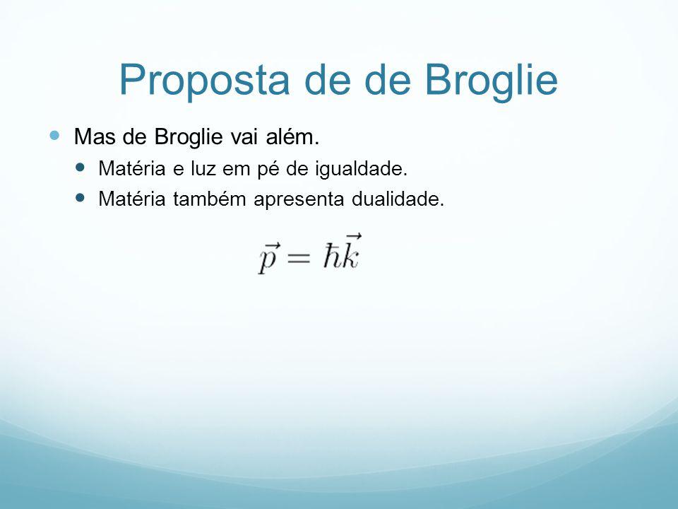 Proposta de de Broglie Mas de Broglie vai além. Matéria e luz em pé de igualdade. Matéria também apresenta dualidade.