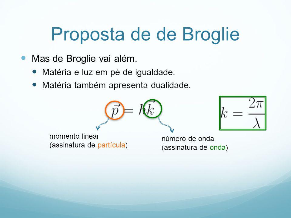 Proposta de de Broglie Mas de Broglie vai além. Matéria e luz em pé de igualdade. Matéria também apresenta dualidade. momento linear (assinatura de pa