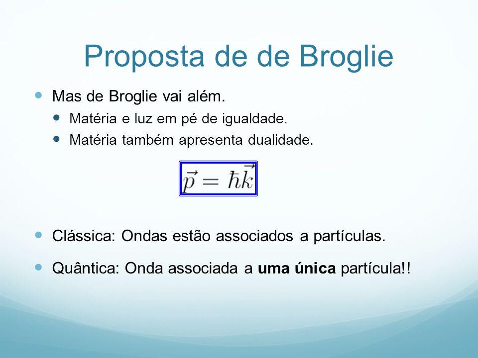 Proposta de de Broglie Mas de Broglie vai além. Matéria e luz em pé de igualdade. Matéria também apresenta dualidade. Clássica: Ondas estão associados