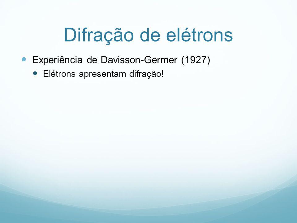 Difração de elétrons Experiência de Davisson-Germer (1927) Elétrons apresentam difração!