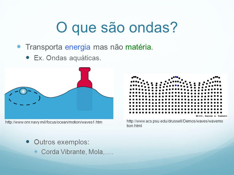 O que são ondas? Transporta energia mas não matéria. Ex. Ondas aquáticas. Outros exemplos: Corda Vibrante, Mola,…. http://www.onr.navy.mil/focus/ocean