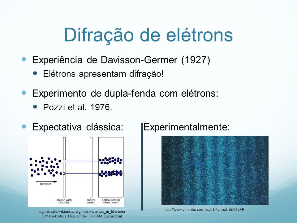 Difração de elétrons Experiência de Davisson-Germer (1927) Elétrons apresentam difração! Experimento de dupla-fenda com elétrons: Pozzi et al. 1976. E