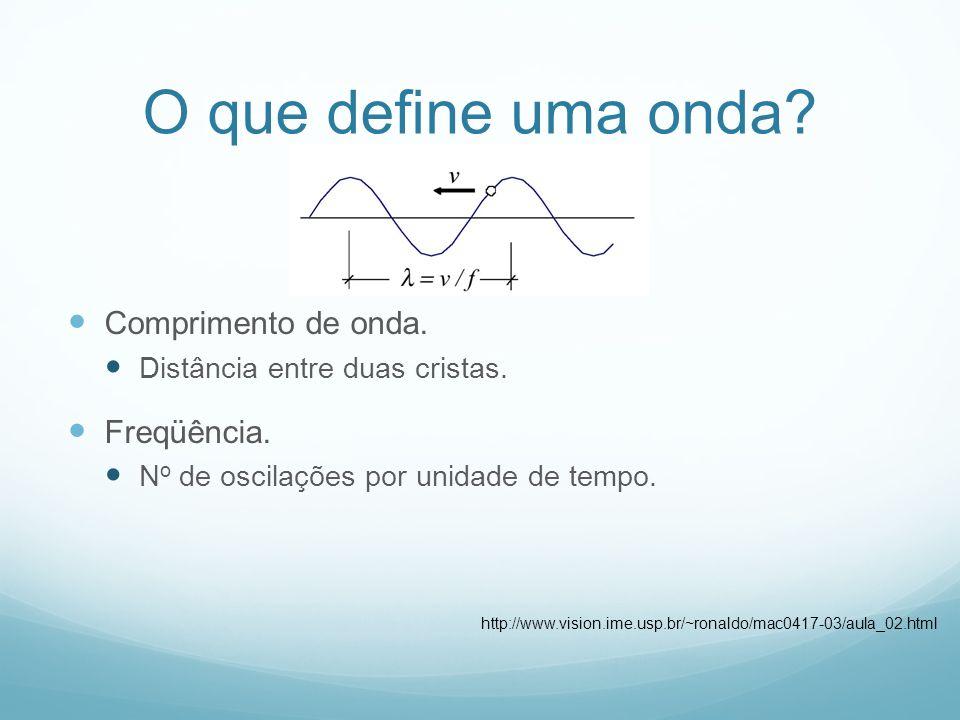 O que define uma onda? Comprimento de onda. Distância entre duas cristas. Freqüência. N o de oscilações por unidade de tempo. http://www.vision.ime.us