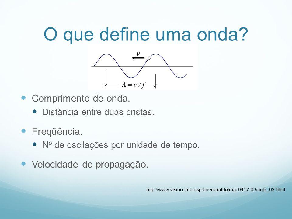 O que define uma onda? Comprimento de onda. Distância entre duas cristas. Freqüência. N o de oscilações por unidade de tempo. Velocidade de propagação