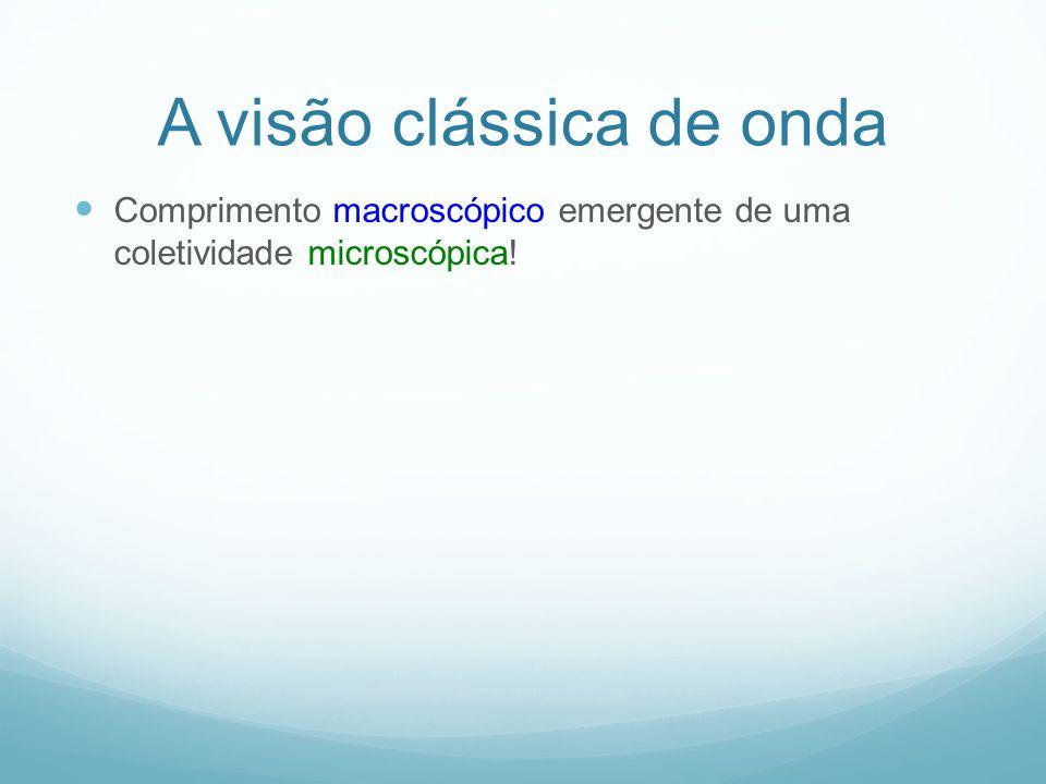 A visão clássica de onda Comprimento macroscópico emergente de uma coletividade microscópica.