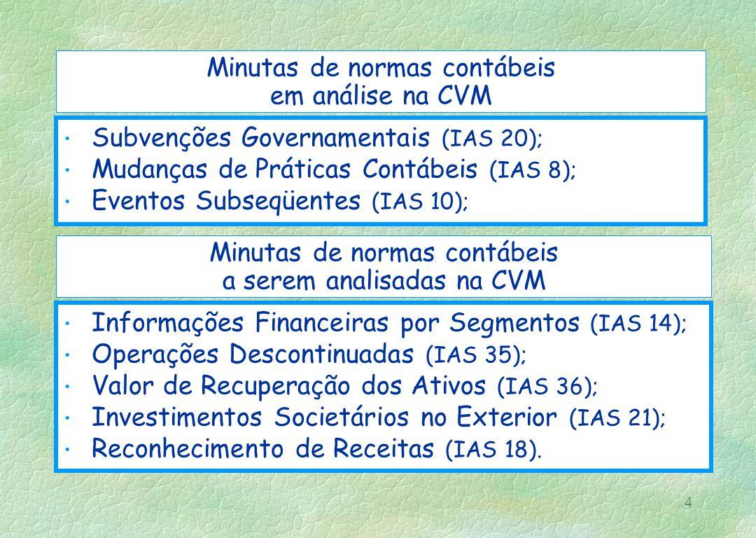 5 Minutas de normas contábeis já emitidas pela CVM Partes Relacionadas ( Deliberação nº 26/86 ) Reavaliação de ativos ( Deliberação nº 183/95 ) Divulgação s/Instrumentos Financeiros ( Instrução nº 235/95 ) Equivalência Patrimonial e Consolidação ( Instrução nº 247/96 ) Imposto de Renda ( Deliberação nº 273/98 e Instrução nº 371/02) Capitalização de juros ( Deliberação nº 193/96 ) Benefícios a Empregados ( Deliberação nº 371/00 ) Consolidação das EPEs ( Instrução 408/04 )